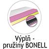 tlacidlo vypln pruziny bonell (1)